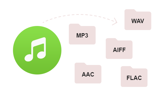 Convert music from Spotify and Apple Musicto MP3/AAC/WAV/FLAC